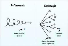 pensamento-lateral-